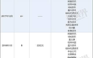 小鹏汽车宣布完成4亿美金C轮融资,引入新晋战略投资伙伴小米集团