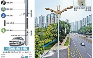 森高(香港)有限公司与国际智能杆生态发展有限公司达成战略合作
