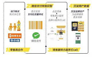 站在内容营销升级档口,品牌、内容、用户如何互诉情长?