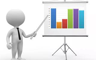 苏州吴中代理记账:企业财务报表审计具体操作方法有哪些?