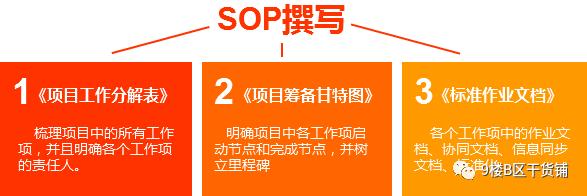 如何搭建并落实大型营销项目的SOP?(以网易严选双11为例)