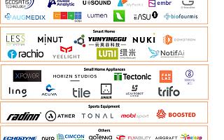 大朋VR上榜2019全球消费科技创新50强