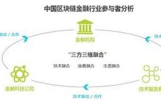 2019中国区块链金融行业研究报告发布 京东数科ABS标准化解决方案获行业认可