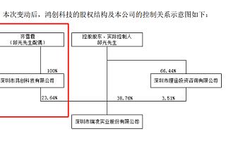 瑞凌股份实控人邱光将持有23.6%股份转让给妻子 称家族资产安排