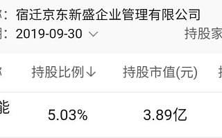 这家公司把刘强东坑了:投资6.18亿,一年半缩水2.3亿