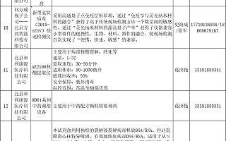 重磅!中关村发布首批138项抗击疫情新技术新产品新服务清单