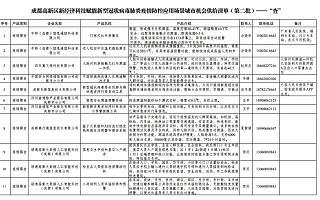 成都高新区发布第二批新经济科技赋能疫情防控应用场景城市机会清单