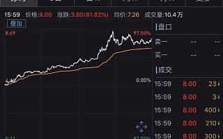 区块链第一股嘉楠科技涨超80%,能带动A股相关股票走强吗