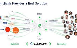 黑马学员企业「EventBank捷会易」宣布获得金沙江创投B轮融资,打造全球引领的市场营销和会员管理智能云