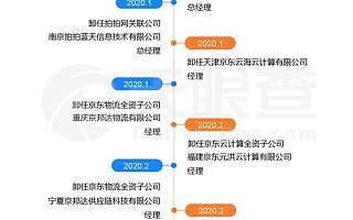 刘强东再次卸任京东子公司职务 进入2020年来9次卸任