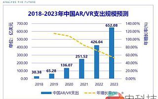 数字视觉服务商及项目集成商齐聚广州,2020亚洲VR&AR博览会5月联动来袭