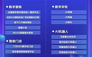 京东首次公布以智能供应链为基础的新基建全景图
