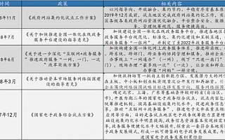 开普云:数字政府建设前行者即将登陆资本市场