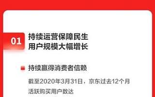 """京东工业品获2.3亿美元A轮融资 京东迎第四只""""独角兽"""""""