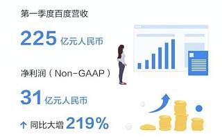 """百度Q1财报:百度APP日活2.22亿,""""三大支柱""""构建服务闭环"""