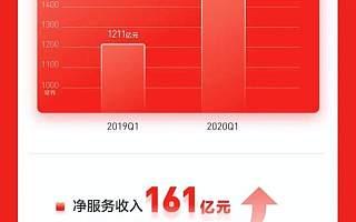 "TO B市场""水大鱼大"" 京东工业品2.3亿美元刷新中国MRO融资记录"