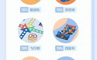 哪些童年物品最热门?<font>头条搜索</font>发布儿童节数据榜单