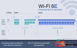 高通发布全新Wi-Fi 6E无线芯片,支持流畅体验VR内容