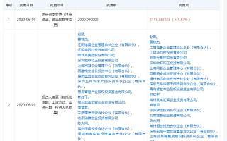 华为旗下哈勃科技入股常州纵慧芯光半导体科技有限公司