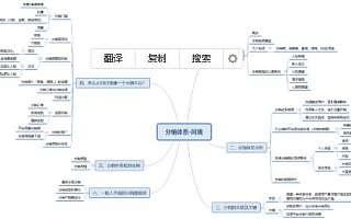 分析体系怎么建立,最全的知识介绍