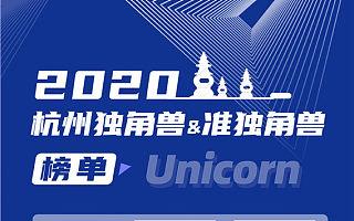 2020杭州独角兽与准独角兽企业榜单发布 浙商创投所投多家企业上榜!