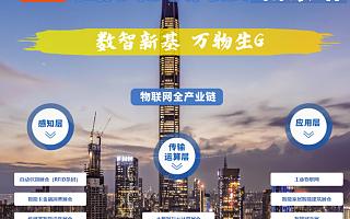 2020南京物联网展会,华东地区唯一物联网行业展,解读当下<font>IoT</font>供需