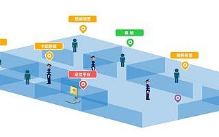 为什么监管场所需要室内人员定位解决方案?新导智能