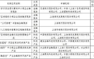 八应用入围上海金融科技创新监管试点 其中7个采用区块链技术