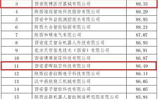 祝贺|华为云创3家入孵企业在第九届中国创新创业大赛中喜获佳绩