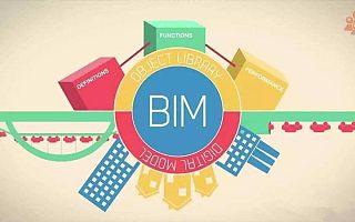 BIM工程师在招聘市场吃香吗?北京贤思学教育