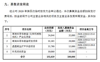 华海清科科创板IPO申请材料获受理:清华大学系公司实控人
