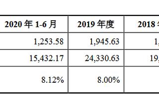 南讯股份创业板IPO获受理:曾为京东云智慧营销提供开发服务