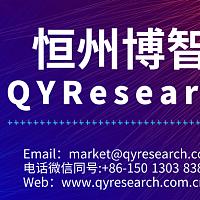 2020-2026全球与中国药物检测市场现状及未来发展趋势