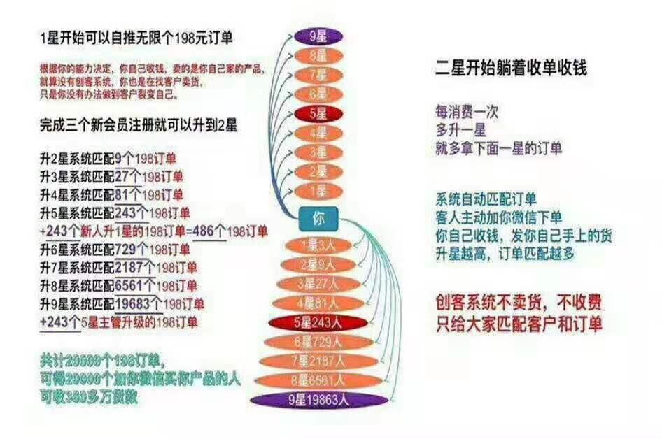广州市梦享科技网络有限公司