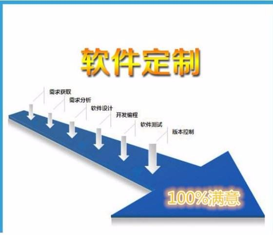 北京星火傳奇科技有限公司