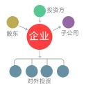 深圳市骜拓科技有限公司