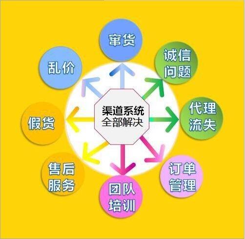 广州卓肯信息科技有限公司