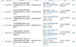 更美多起侵权案败诉 低俗社区内容仍待刘迪解决   互联网315进行时