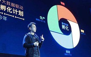 """知舟电商:天猫推出新品牌孵化战略,让你成为行业""""独角兽"""""""
