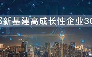 AI创新中心企业智元汇入榜成都新基建高成长性企业30强