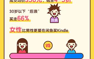 业内人士:闲鱼或成国内Kindle最大流通平台