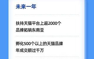 """Lazada联合天猫推出""""新国货出海计划"""",扶持2000个品牌拓销东南亚"""