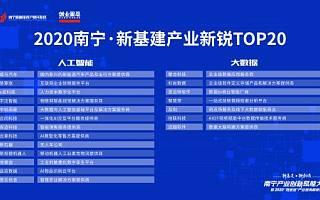 """2020南宁·新基建产业新锐TOP20发布:信奉""""长期主义"""",是新基建时代的中流砥柱"""
