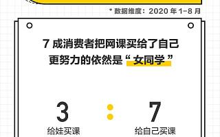 2020年最后100天,70多场考试将至!70%考研族在淘宝复习