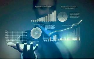 数据分析创企Palantir拟本周上市,市值或达220亿美元