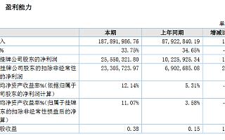 约顿气膜正处精选层辅导期:辅导机构为中信建投 上半年营收5231万元