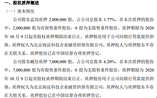 圣博润2名股东合计质押900万股 用于公司向银行贷款提供担保