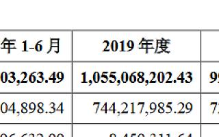 奕东电子创业板IPO获受理:去年利润同比增长129%