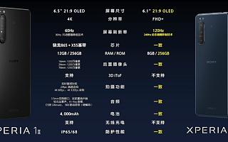 10.15虎哥晚报:索尼Xperia 1 II发布;今日油条被今日头条起诉