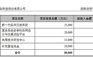 华如科技创业板IPO申请材料获受理:研发费用占营业收入20%以上